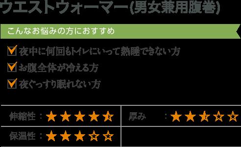 ウエストウォーマー(男女兼用腹巻)